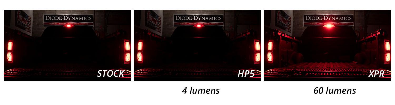 3rd Brake Comparison