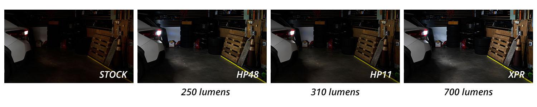 7443 XPR Comparison
